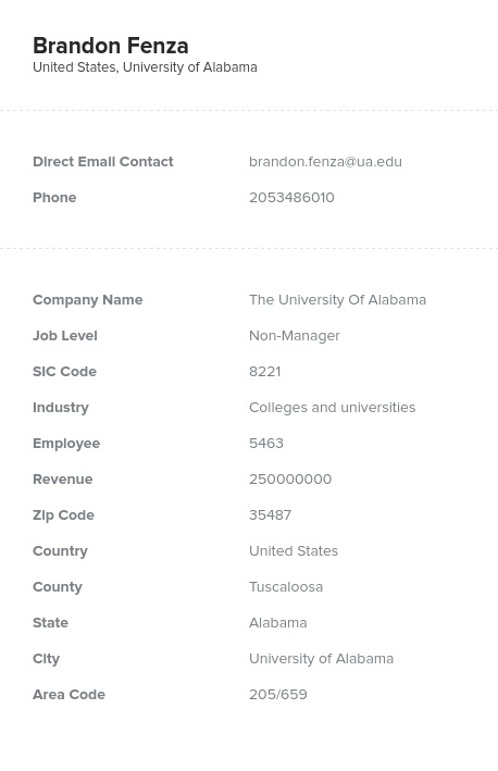 Sample of Alabama Email List