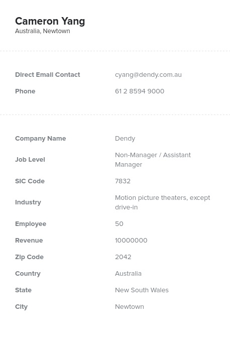Sample of Australia Email List