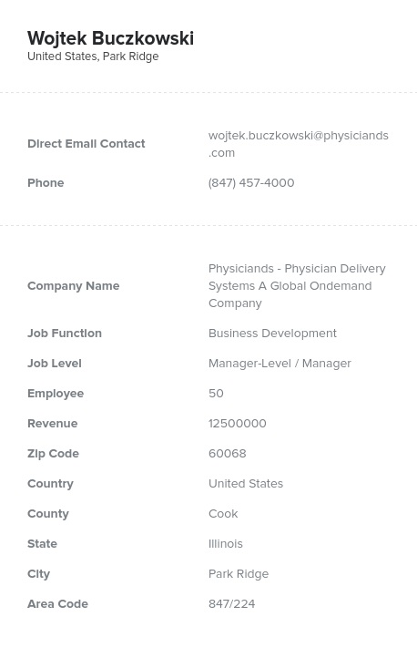 Sample of Business Development Directors, Managers Email List