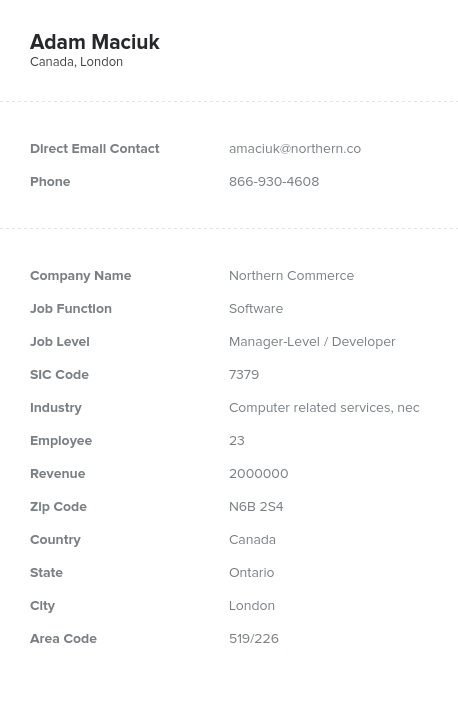 Sample of Canadian IT Email List