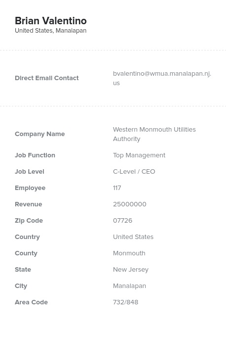 Sample of CEO Email List
