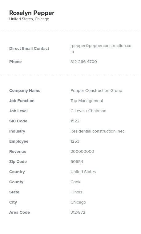 Sample of Chairman Email List