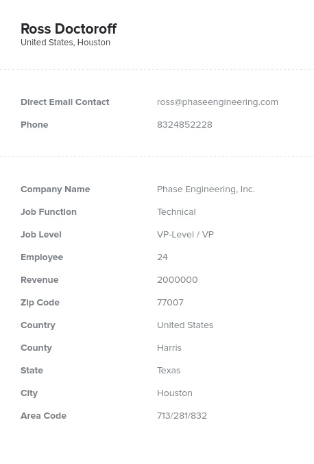 Sample of Chief and VP of Technical Email List
