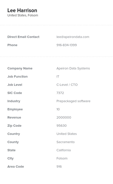Sample of CIO, CTO Email List