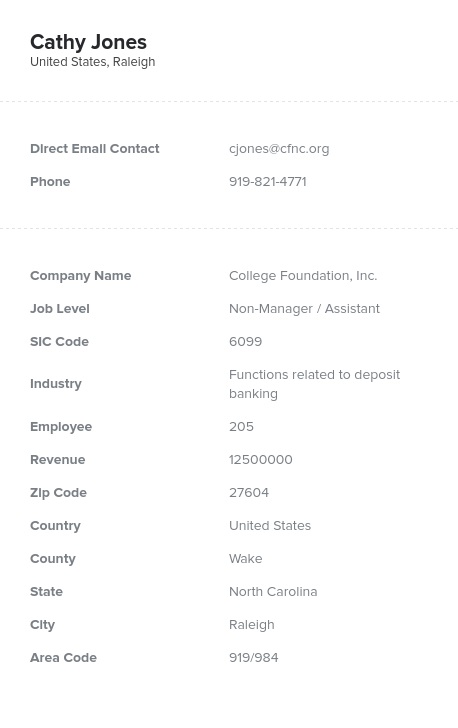 Sample of Depository Institutions Email List