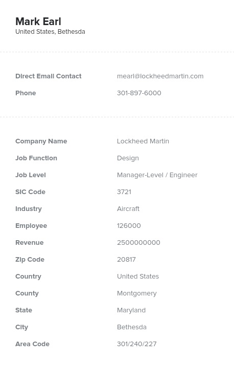 Sample of Design Directors, Managers Email List