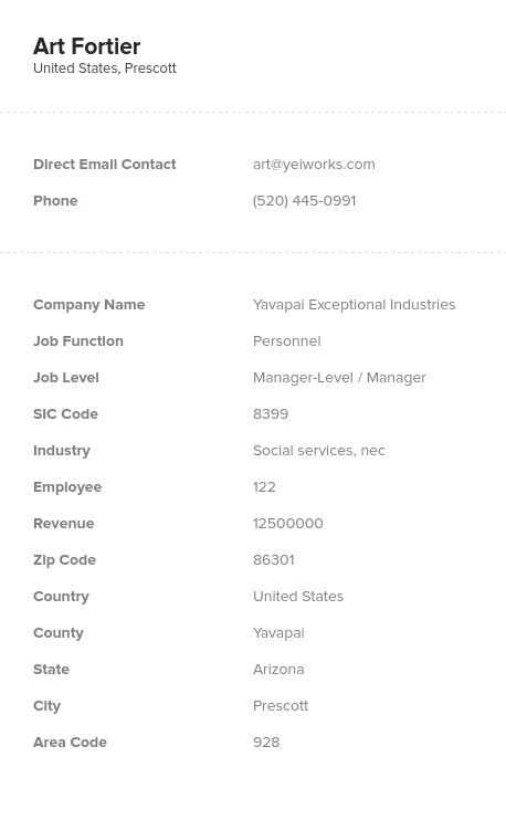 Sample of Employment Agencies Email List