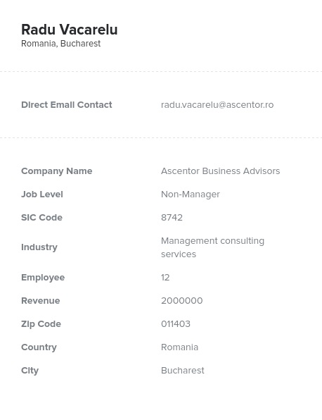 sample contact lists