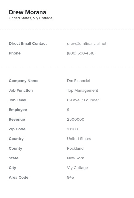 Sample of Founder Email List