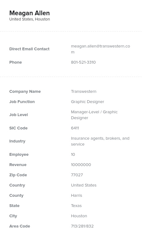 Sample of Graphic Designers Email List