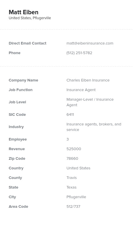 Sample of Insurance Agent Email List