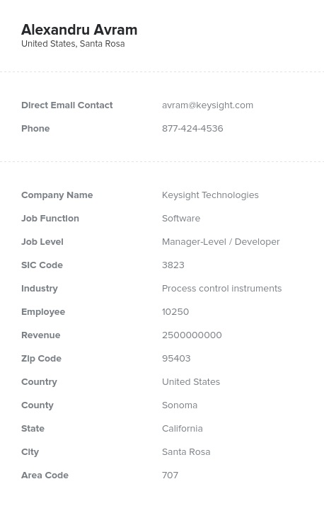Sample of IT Directors, Managers Email List
