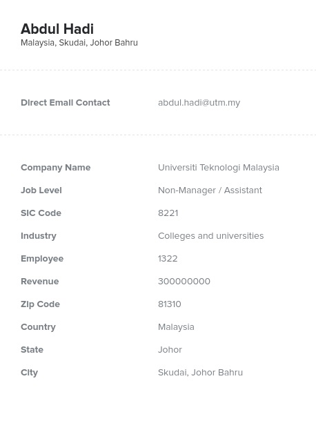 Sample of Malaysia Email List