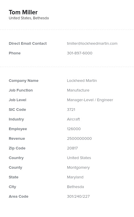 Sample of Manufacturing, Production Directors, Managers Email List