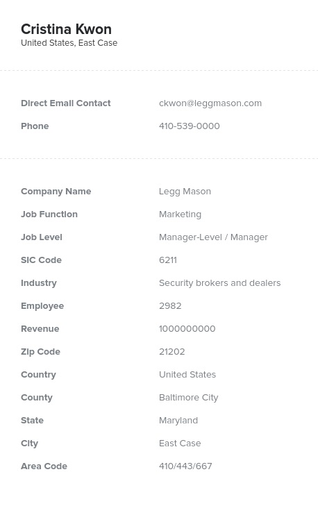 Sample of Marketing Directors, Managers Email List