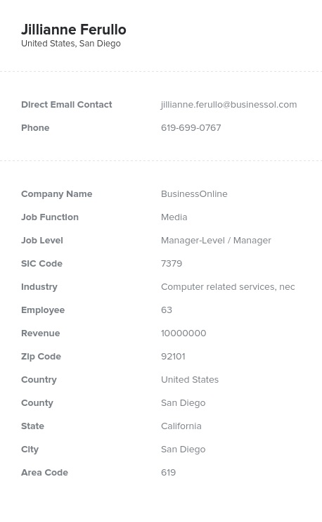 Sample of Media Directors, Managers Email List