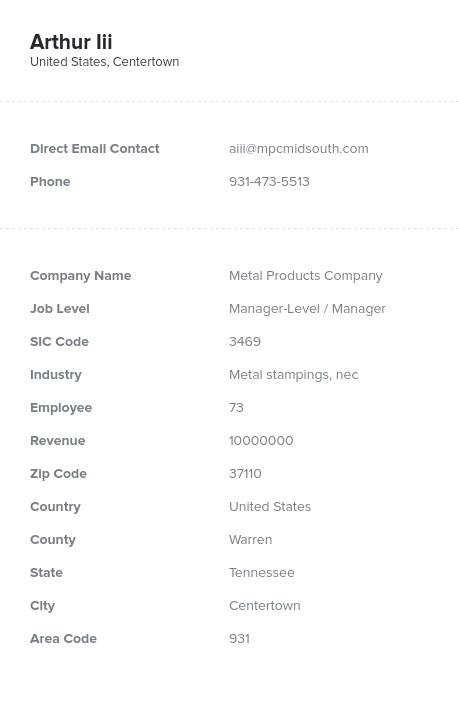 Sample of Metal Coal Mining Email List