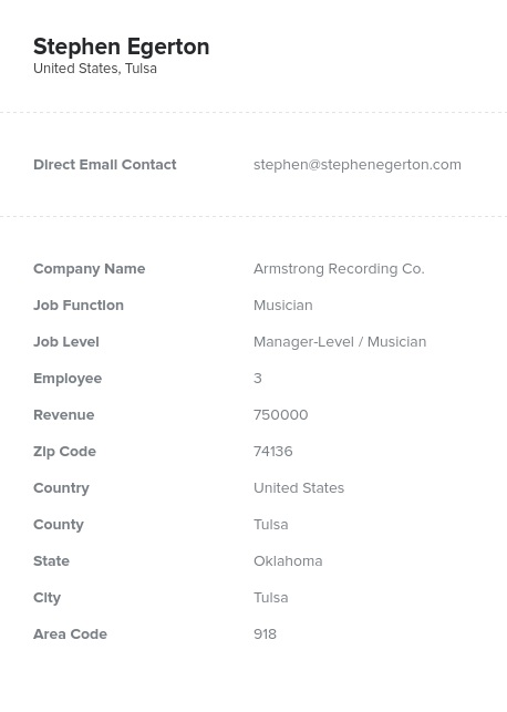 Sample of Musicians Email List