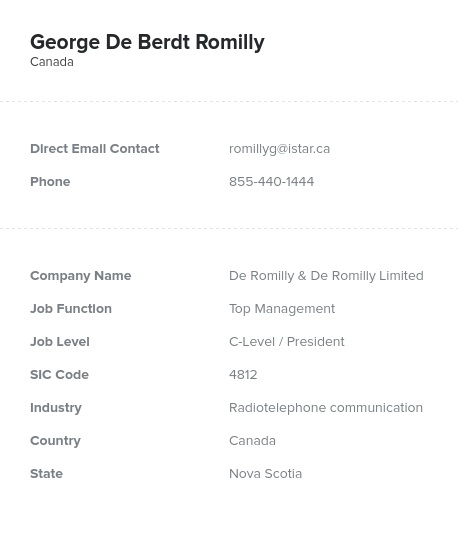 Sample of Nova Scotia Email List