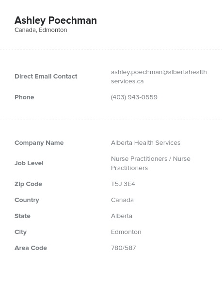 Sample of Nurse Practitioners in CanadaEmail List