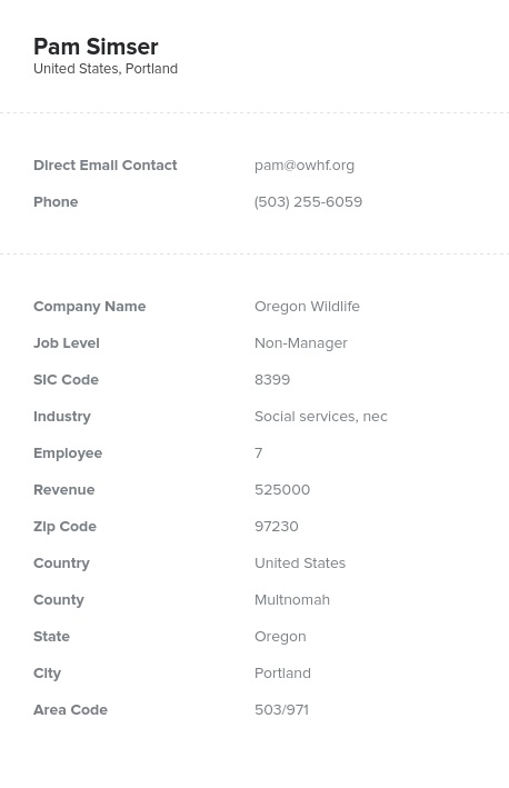 Sample of Oregon Email List