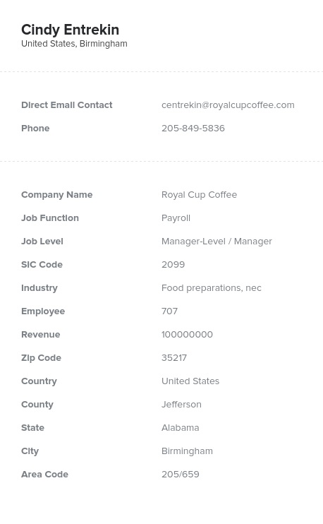 Sample of Payroll Directors, Managers Email List