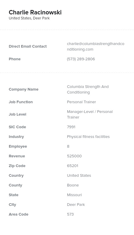 Sample of Personal Trainers Email List