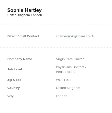 Sample of Physicians in the UKEmail List