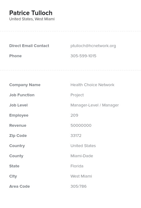 Sample of Project Directors, Managers Email List