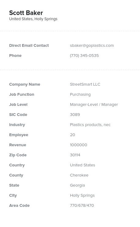 Sample of Purchasing Directors, Managers Email List