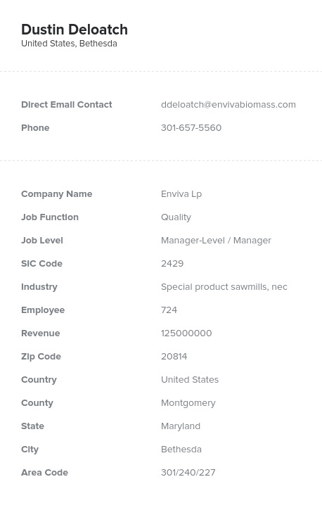 Sample of Quality Directors, Managers Email List