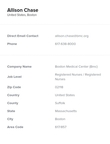 Sample of Registered Nurses Email List