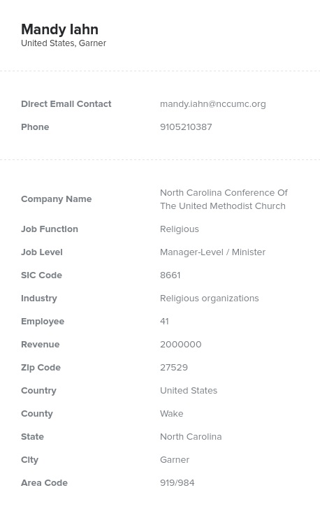 Sample of Religious Leaders Pastors Bishops Priests Email List