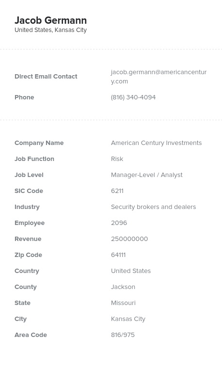Sample of Risk Directors, Managers Email List