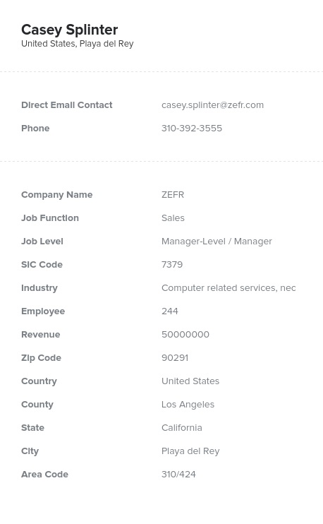 Sample of Sales Directors, Managers Email List