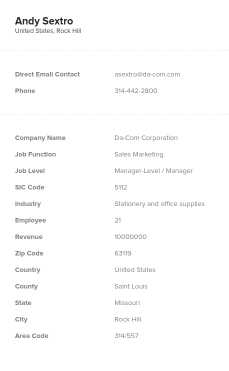 Sample of Sales Marketing Directors, Managers Email List