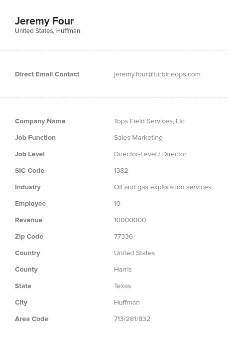 Sample of Sales Marketing Email List