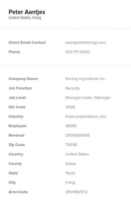 Sample of Security Directors, Managers Email List