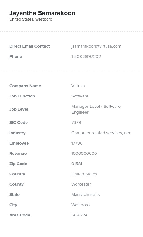 Sample of Software Developers, Engineers, Directors, Managers Email List
