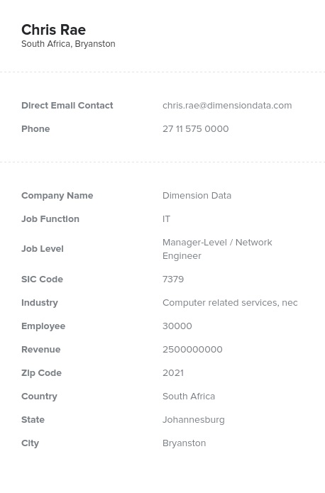 Sample of South African Market Email List