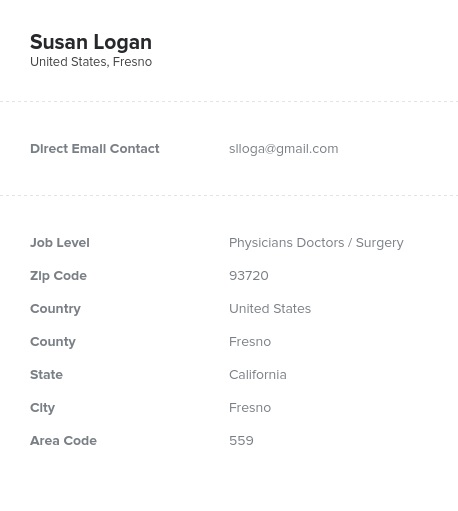 Sample of Surgery Email List