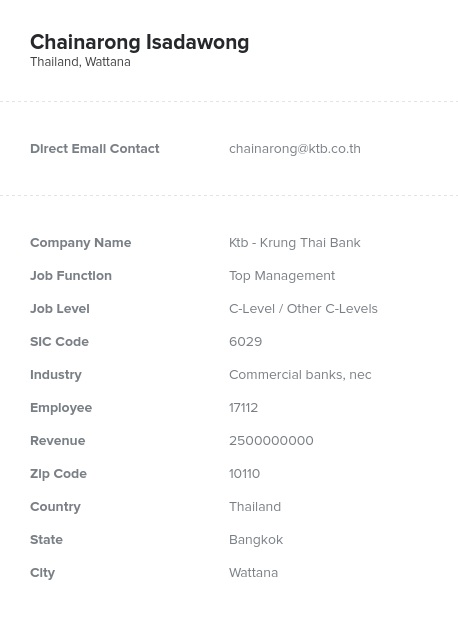 Sample of Thailand Email List