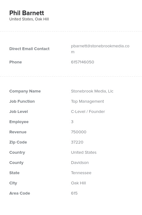 Sample of Top Management Email List