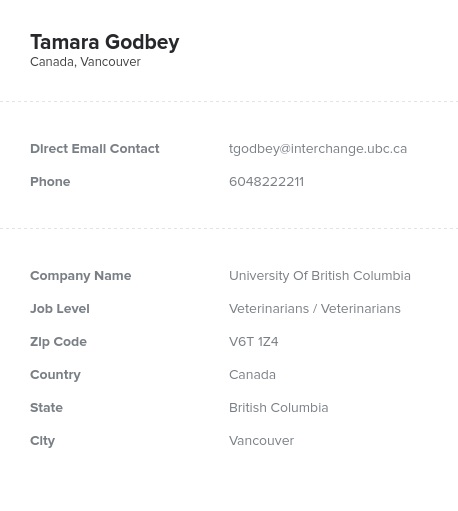 Sample of Veterinarians in CanadaEmail List