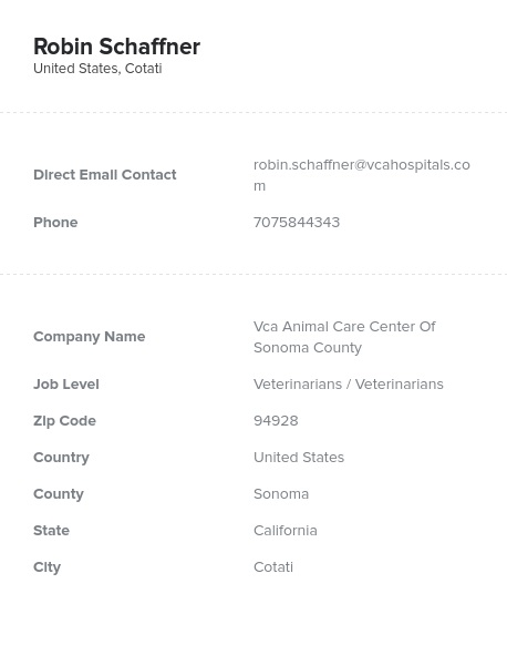 Sample of Veterinarians in the USEmail List
